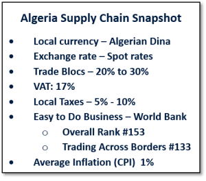 algeria box 1